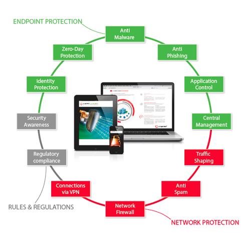 endpoint_infografik